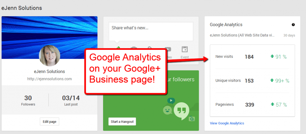 Google analytics on branding pages